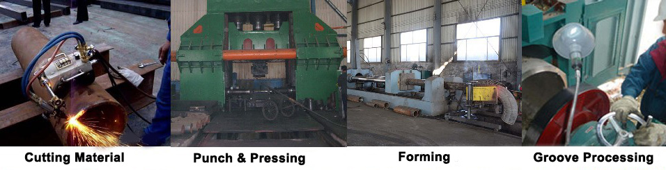 manufacturing process in Gujarat