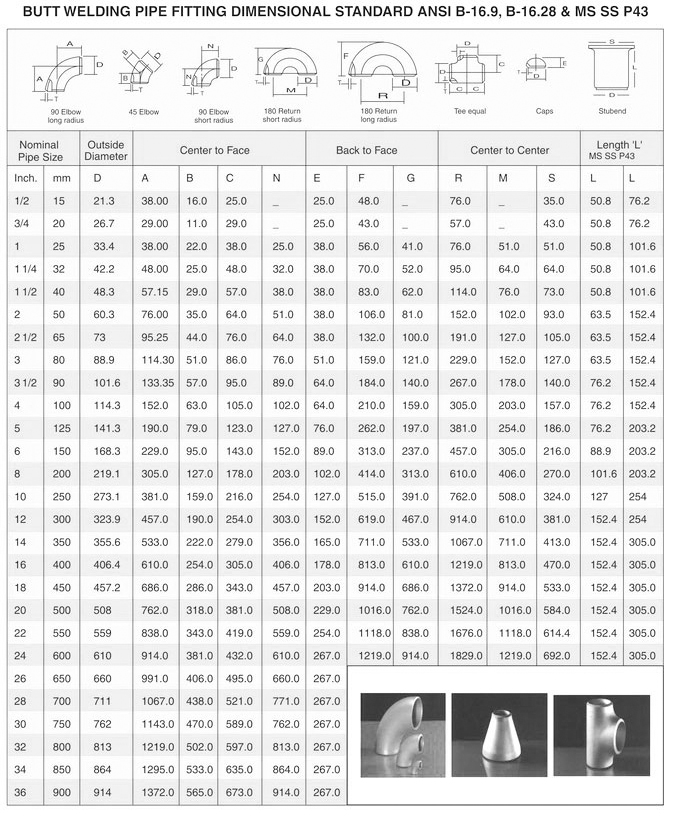 ASME B16.9 ASTM A403 Stainless Steel 316L Butt Weld Fittings Size Chart