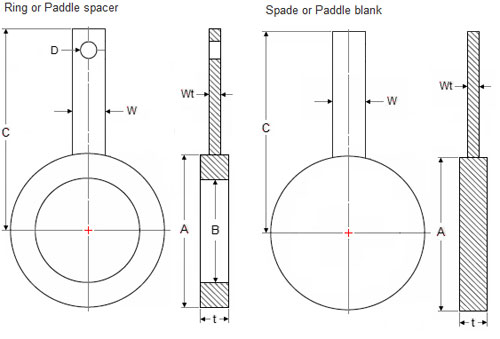 ASME B16.5 Spades and Ring Spacer Dimension